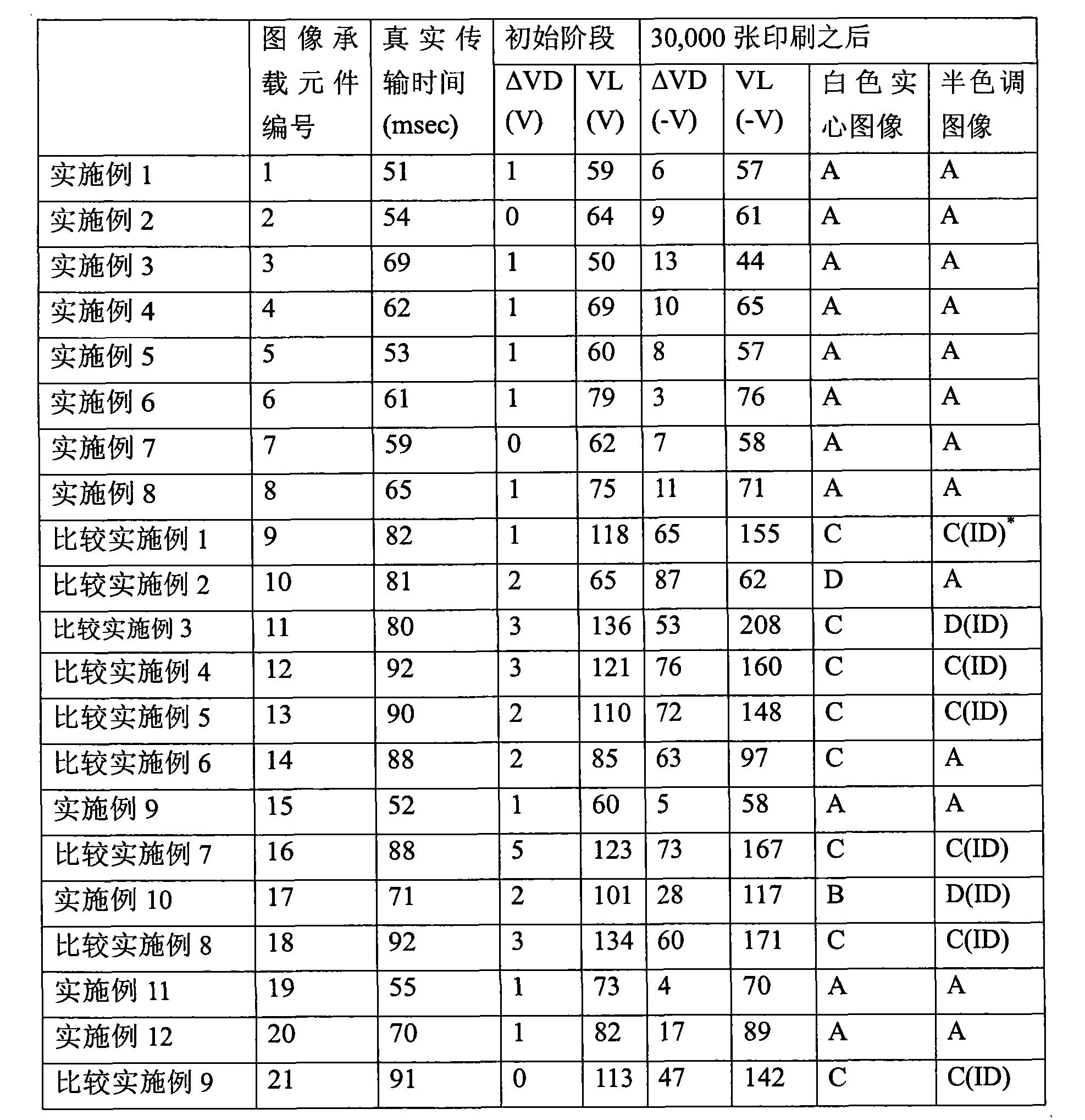Figure CN101533237BD00631
