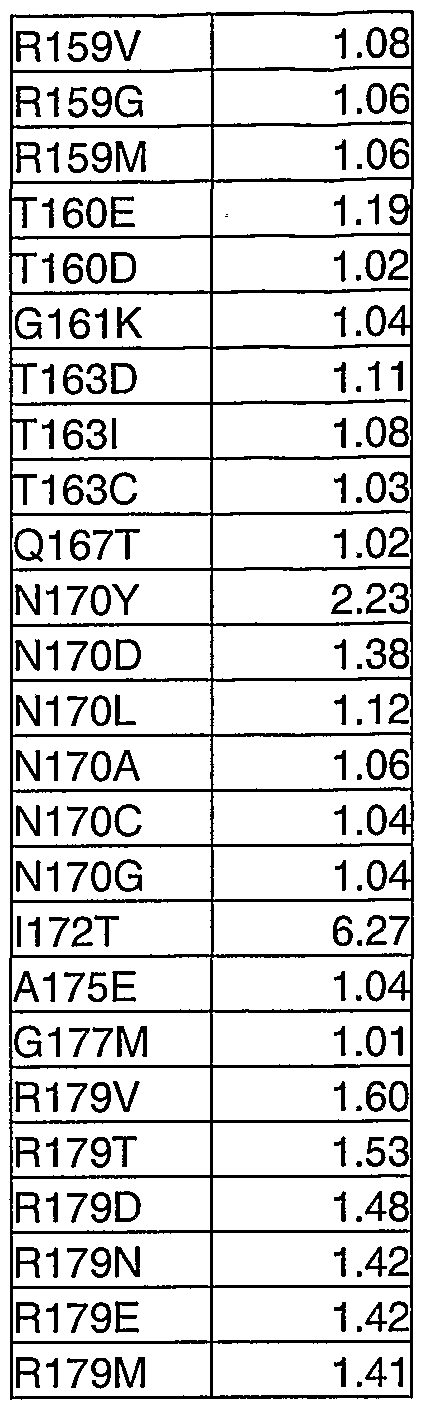 Figure imgf000276_0002