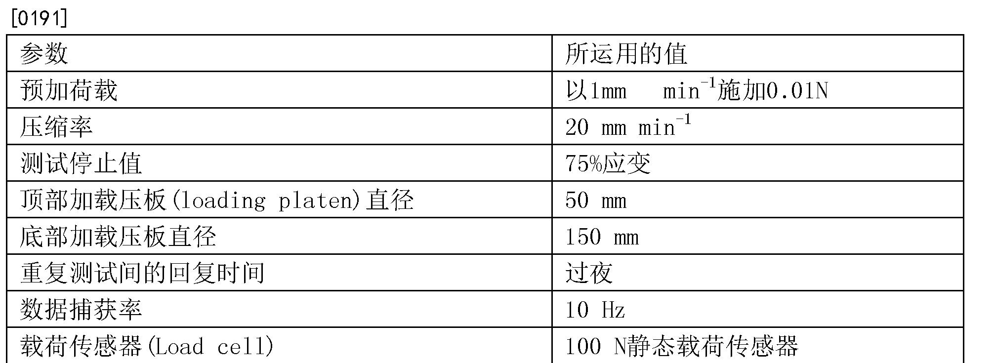 Figure CN103889476BD00171