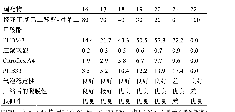 Figure CN102056985BD00331
