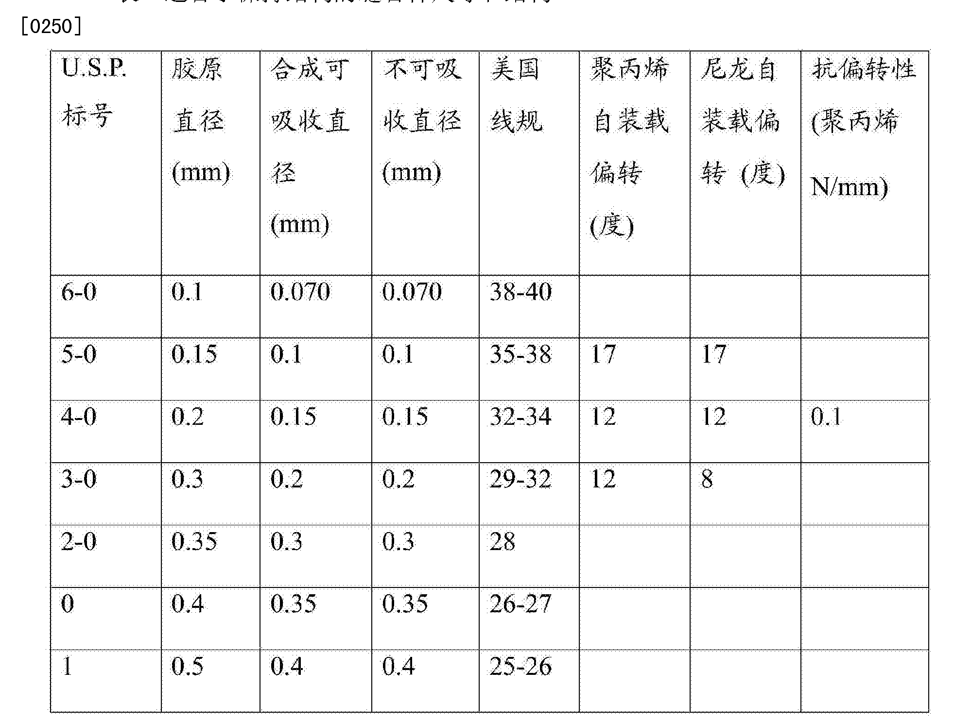 Figure CN103917202BD00311