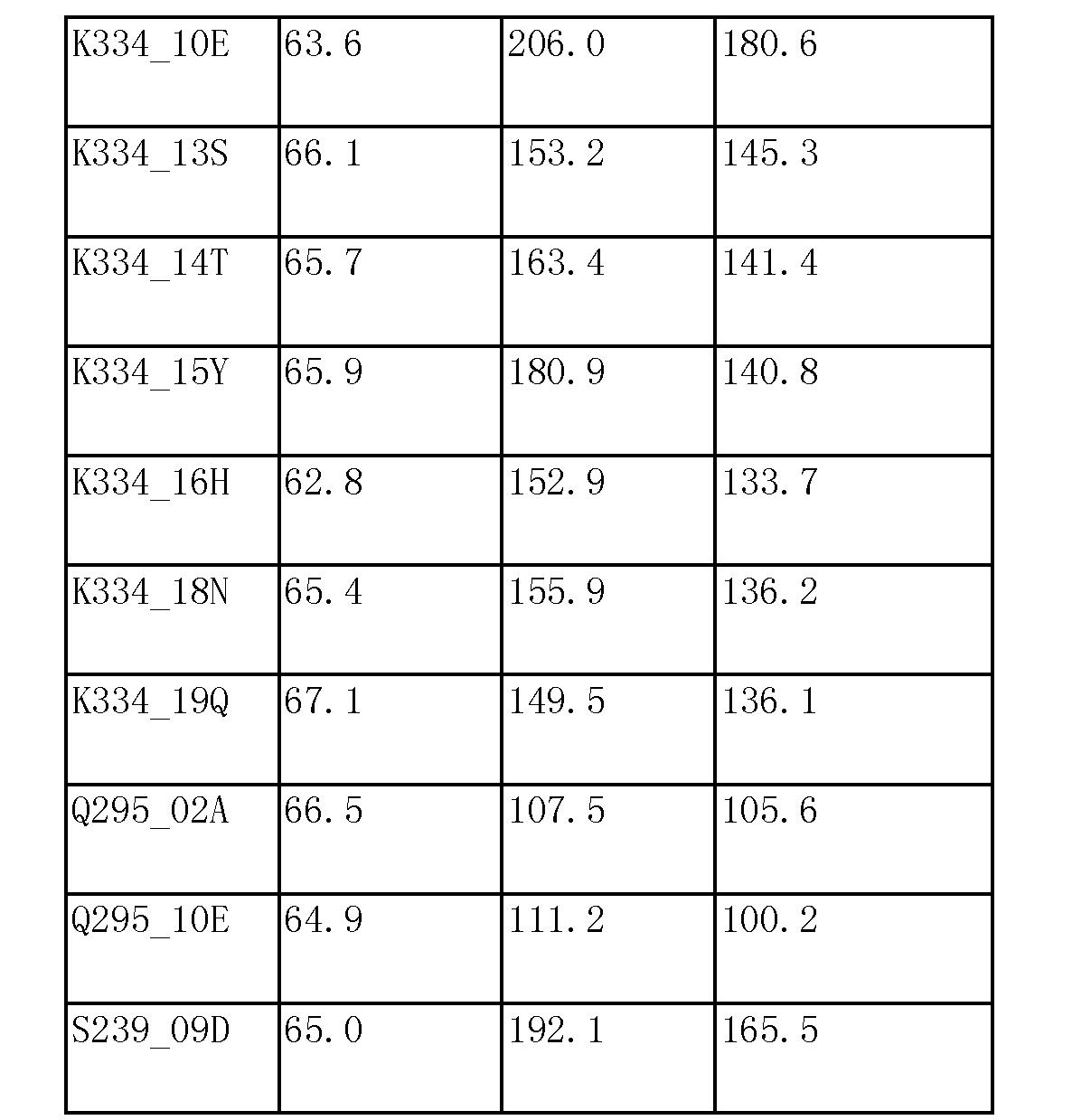 Figure CN103827300AD01501