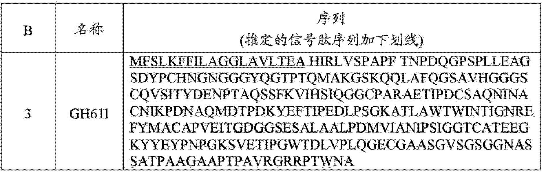 Figure CN103080306BD00132