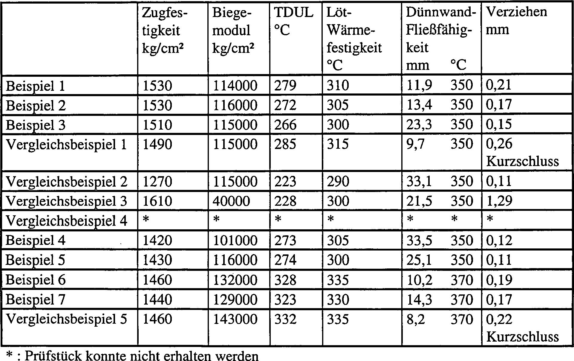 Figure 00130002