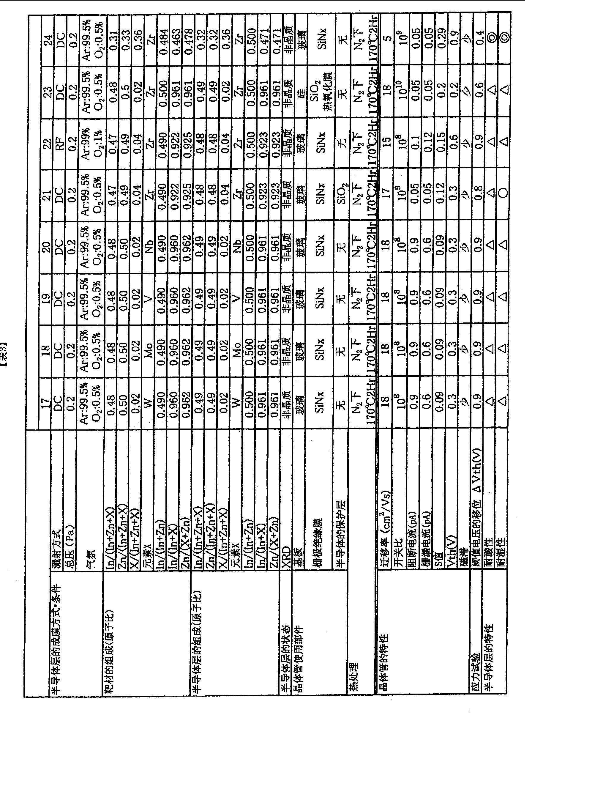 Figure CN101911303BD00221