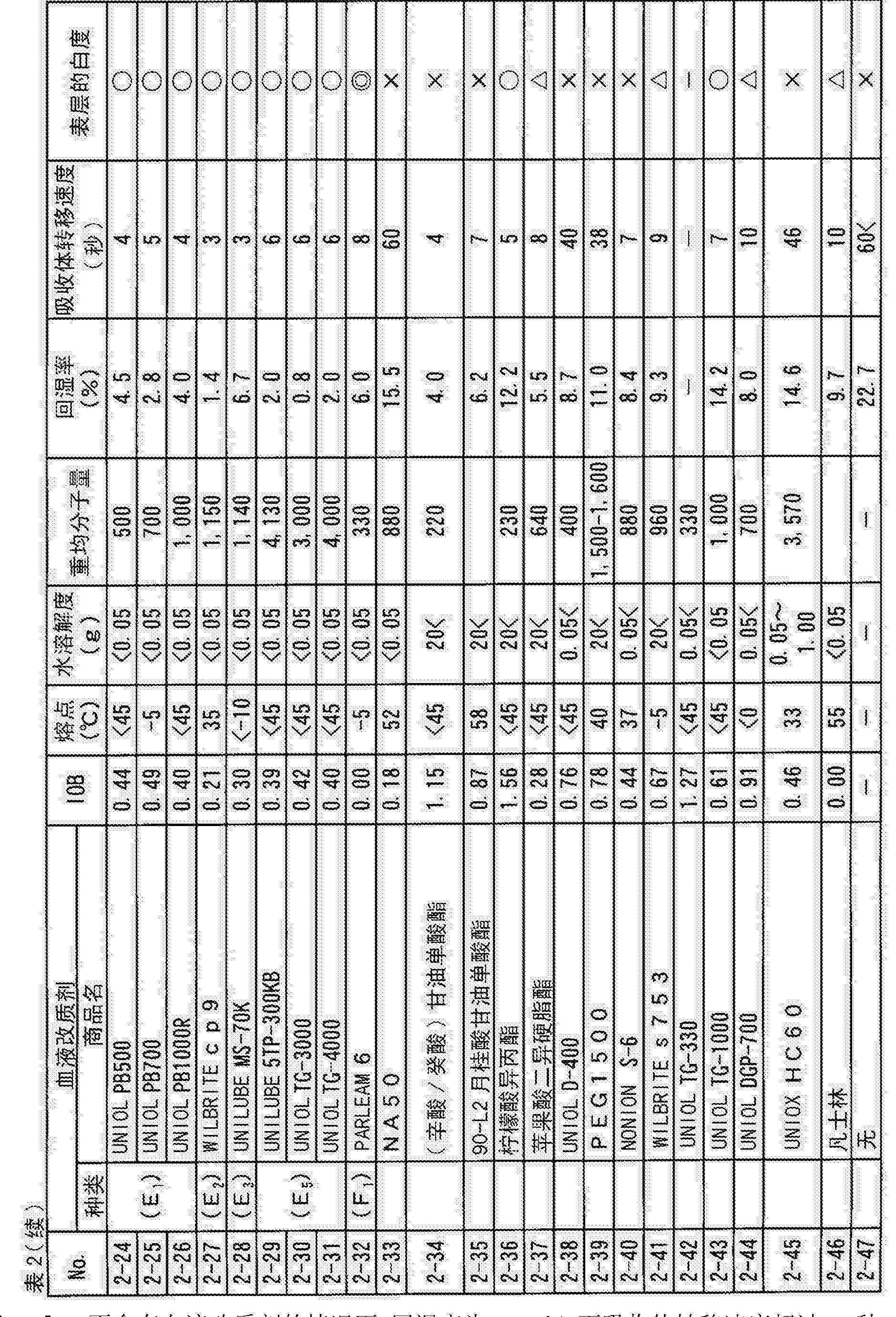 Figure CN104271094BD00391