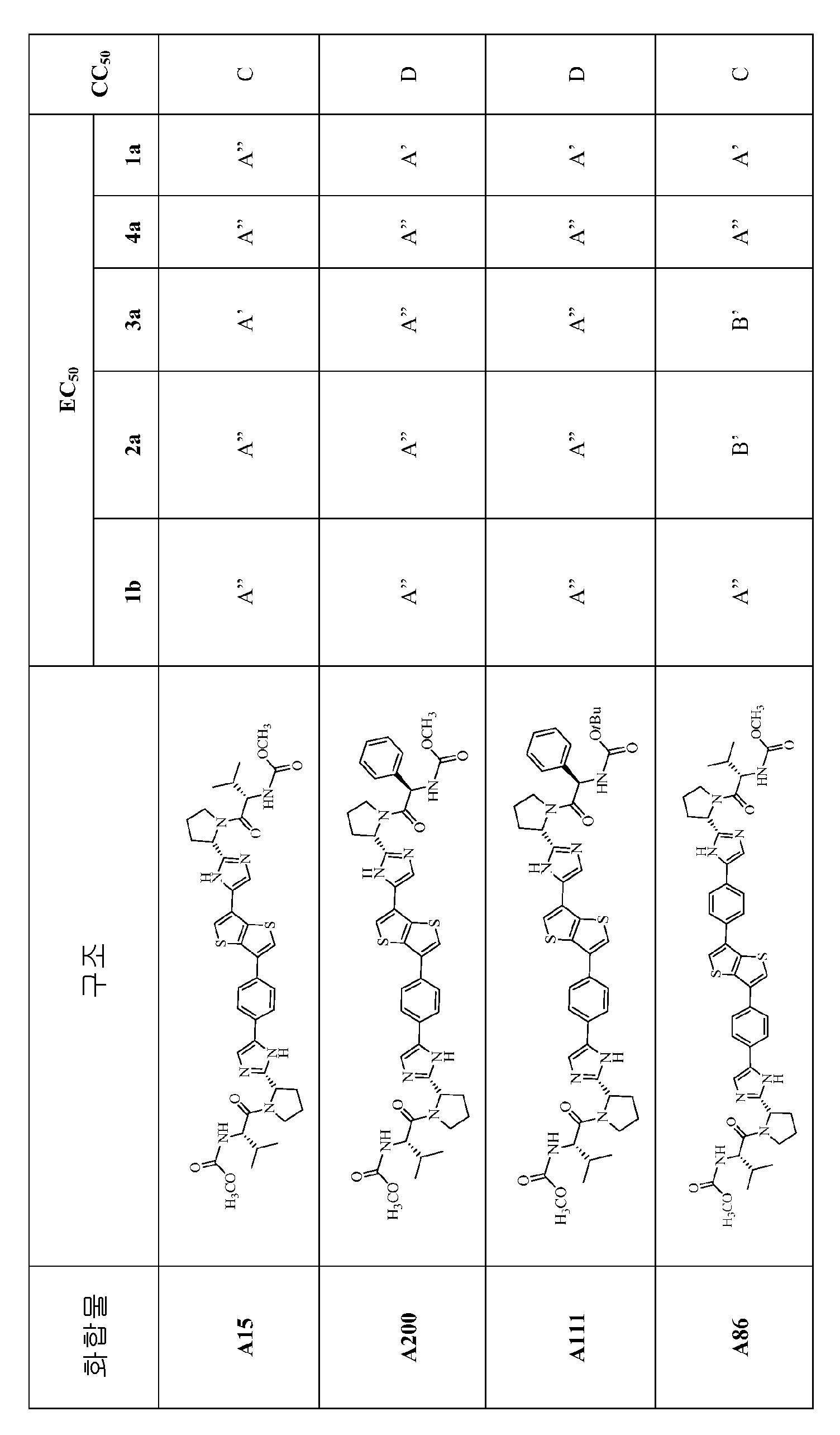 Figure pct00303