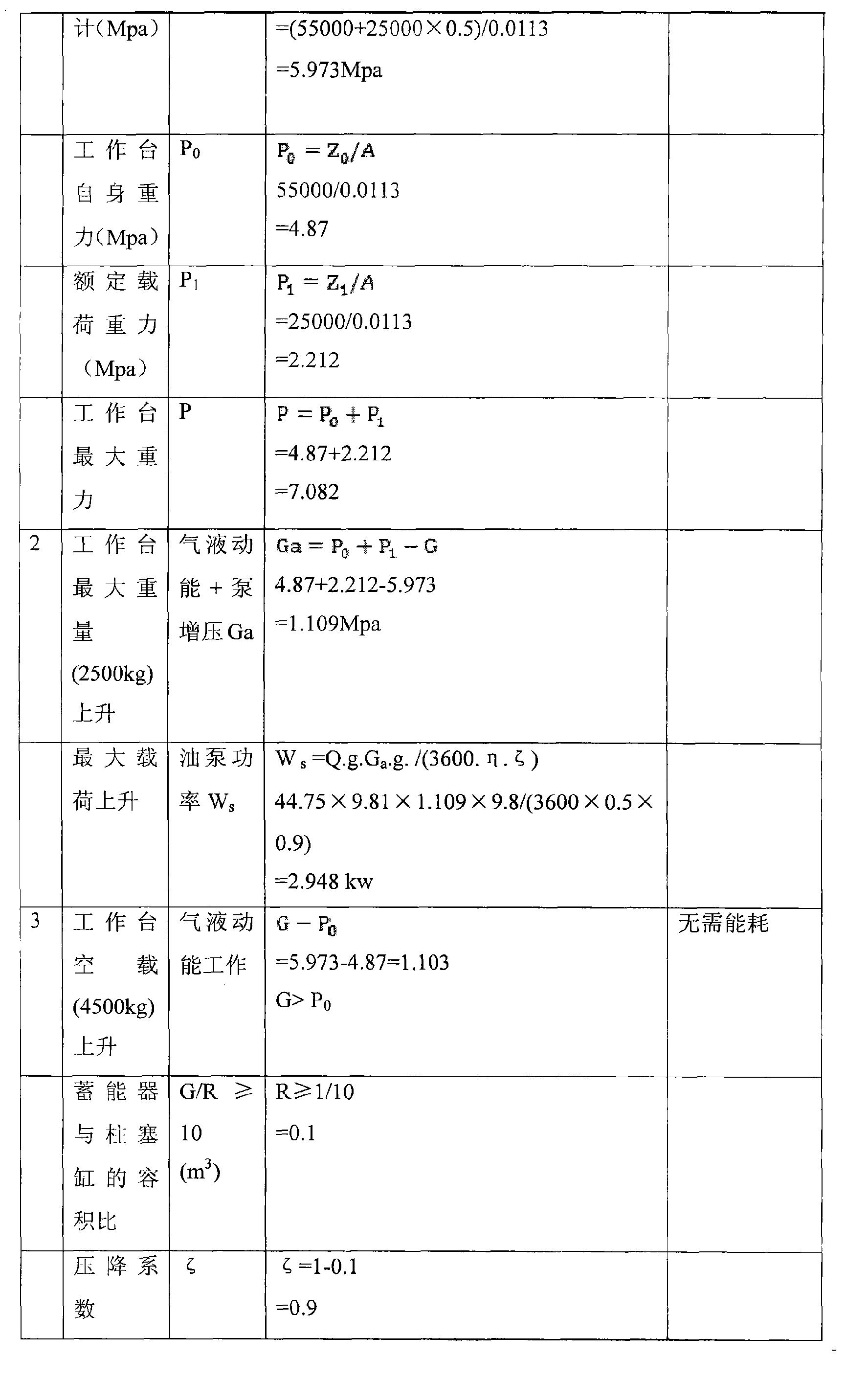 Figure CN102535912AD00121