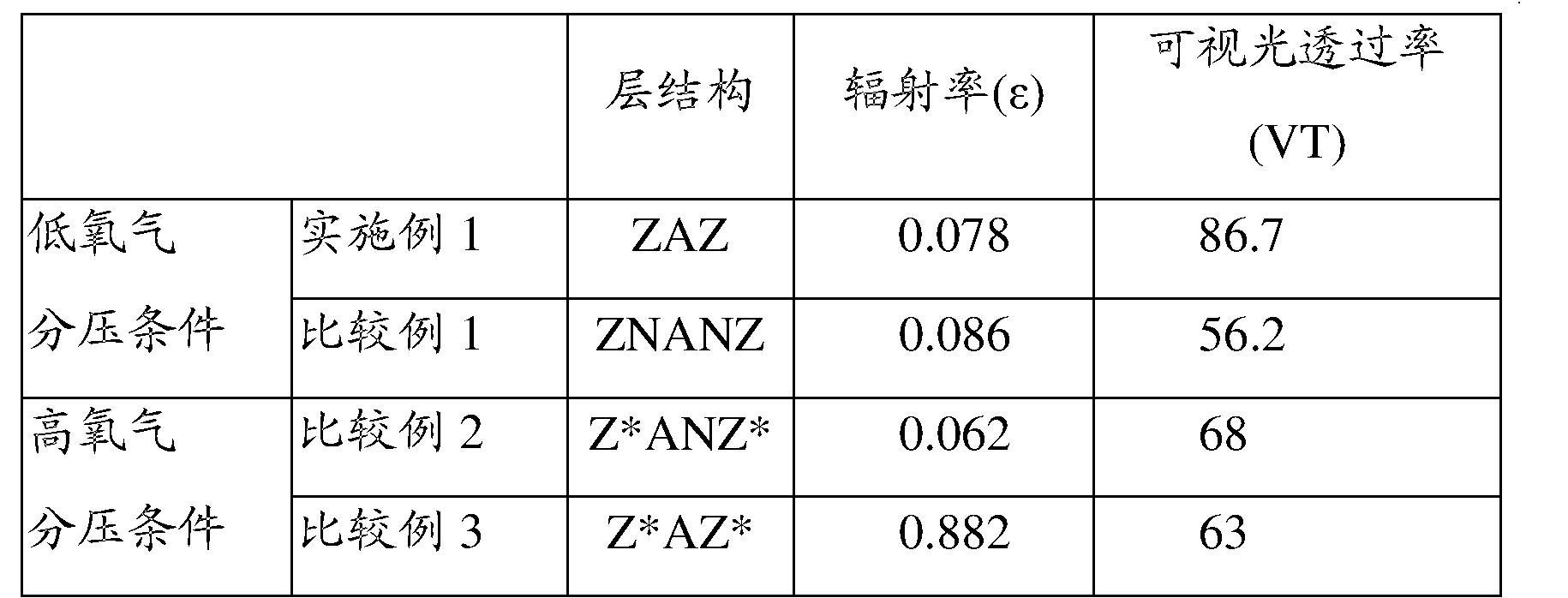 Figure CN102421719BD00091