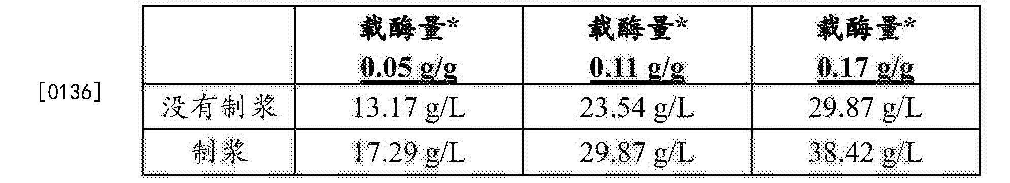 Figure CN105283468BD00181