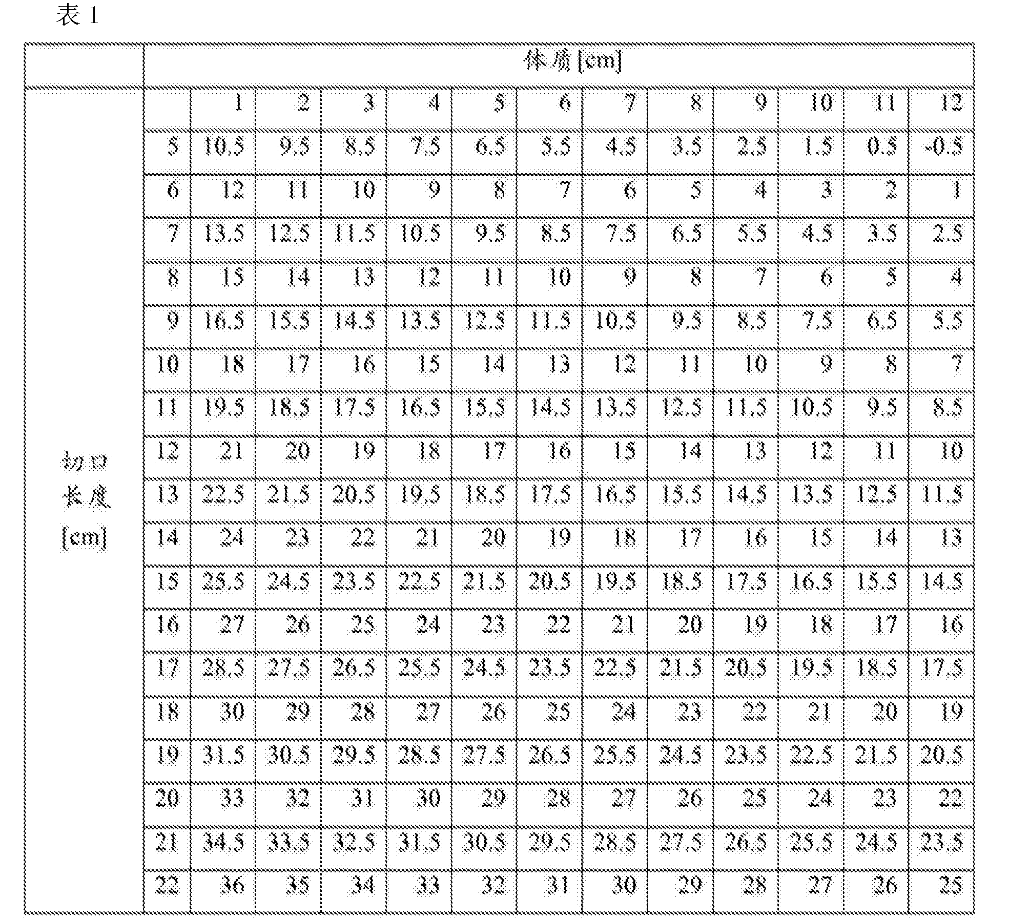 Figure CN105142536AD00141