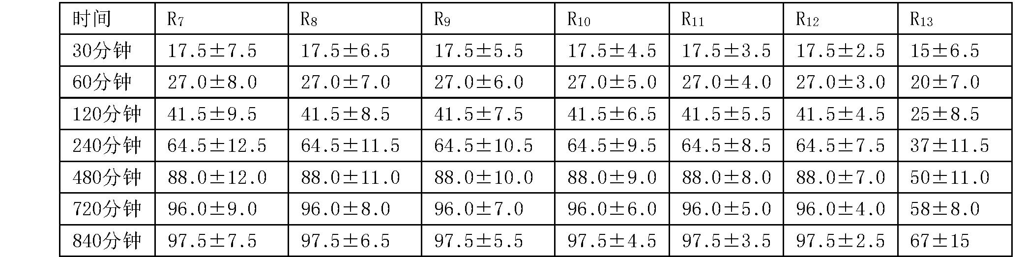 Figure CN104394851BD00282
