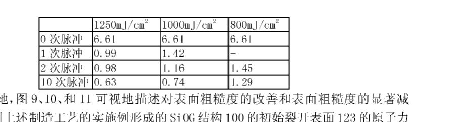 Figure CN101454875BD00141