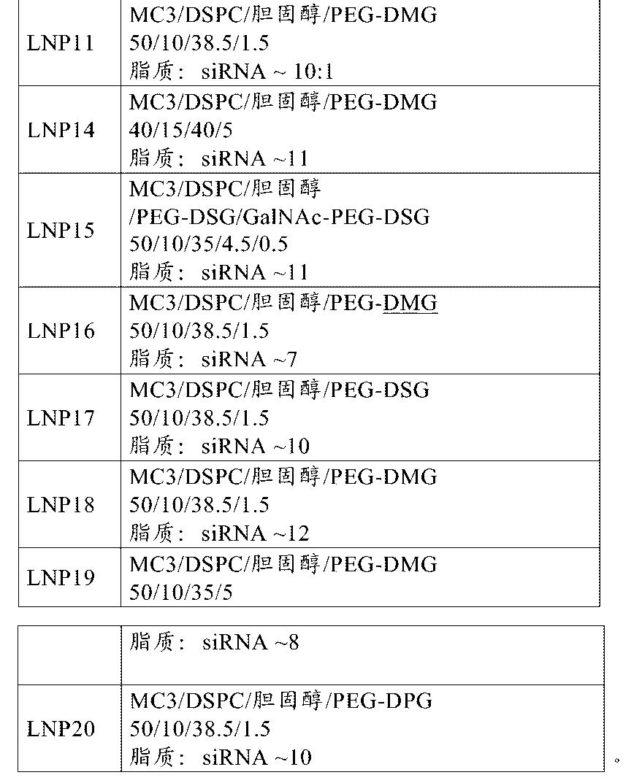Figure CN104922699AC00041