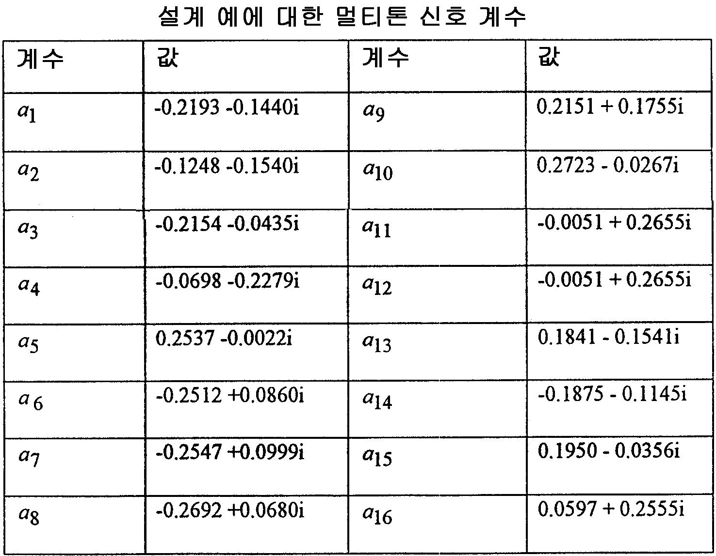Figure 112001002852912-pat00021