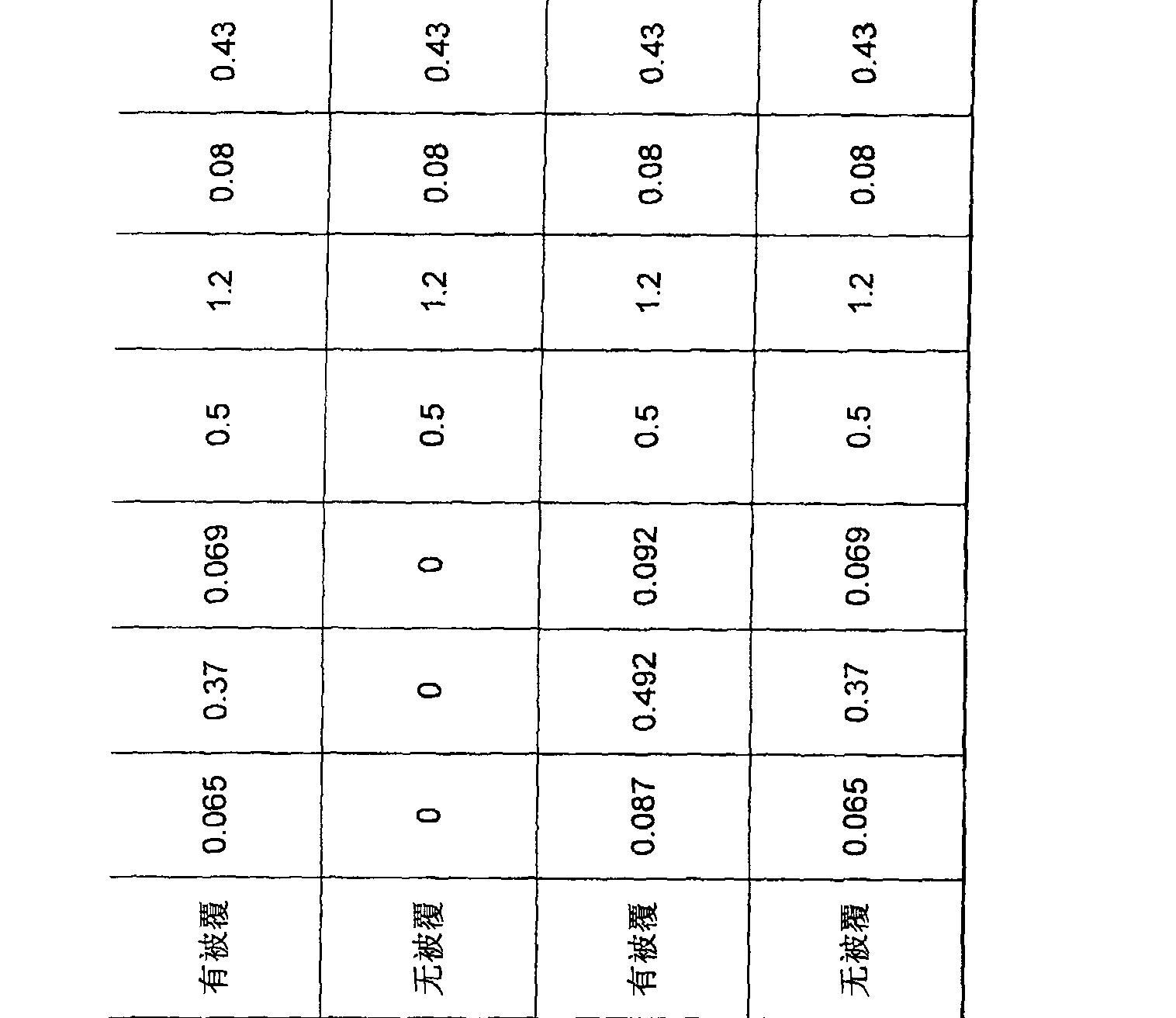 Figure CN101238080BD00121