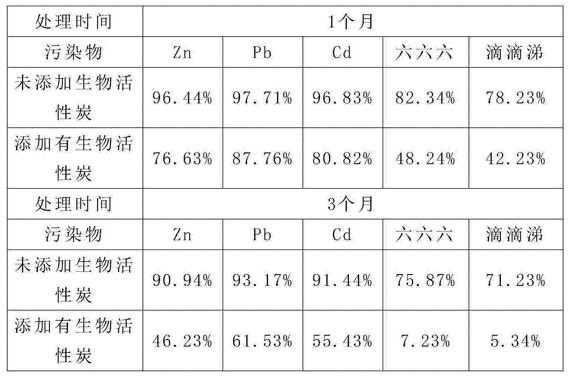 Figure CN108188162AD00072