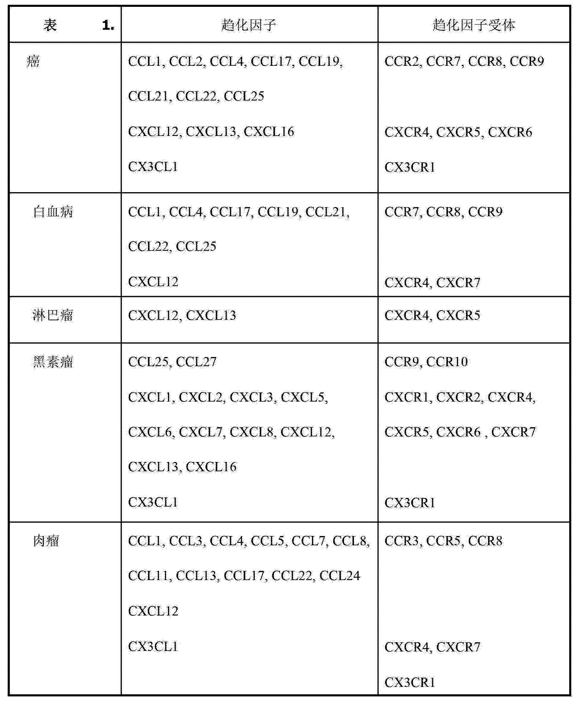 Figure CN103620411AD00341