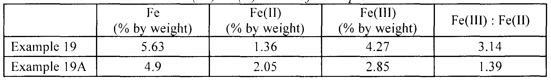Fe oh 3 precipitate coloring pages   273x1837