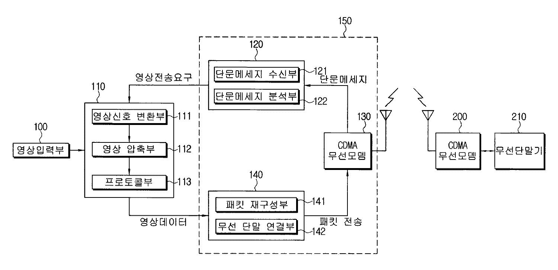 Figure R1020030013818