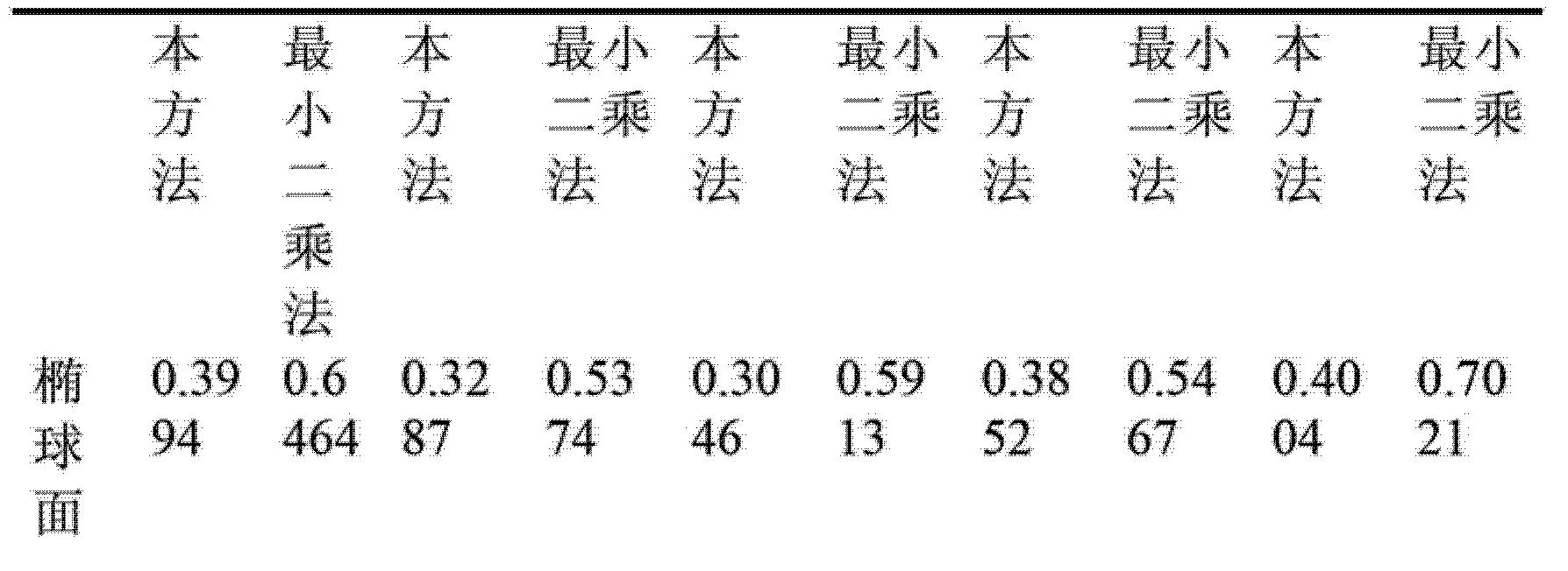 Figure CN102809364BD00103