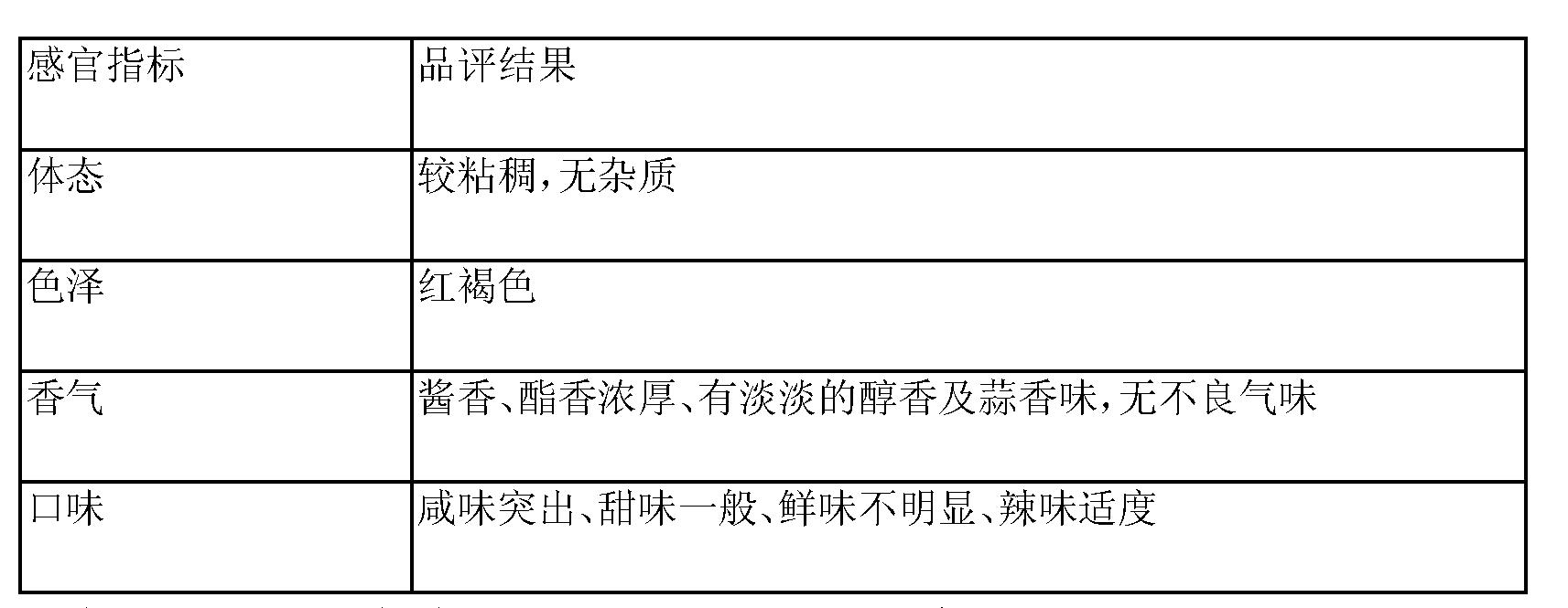 Figure CN103070387AD00202