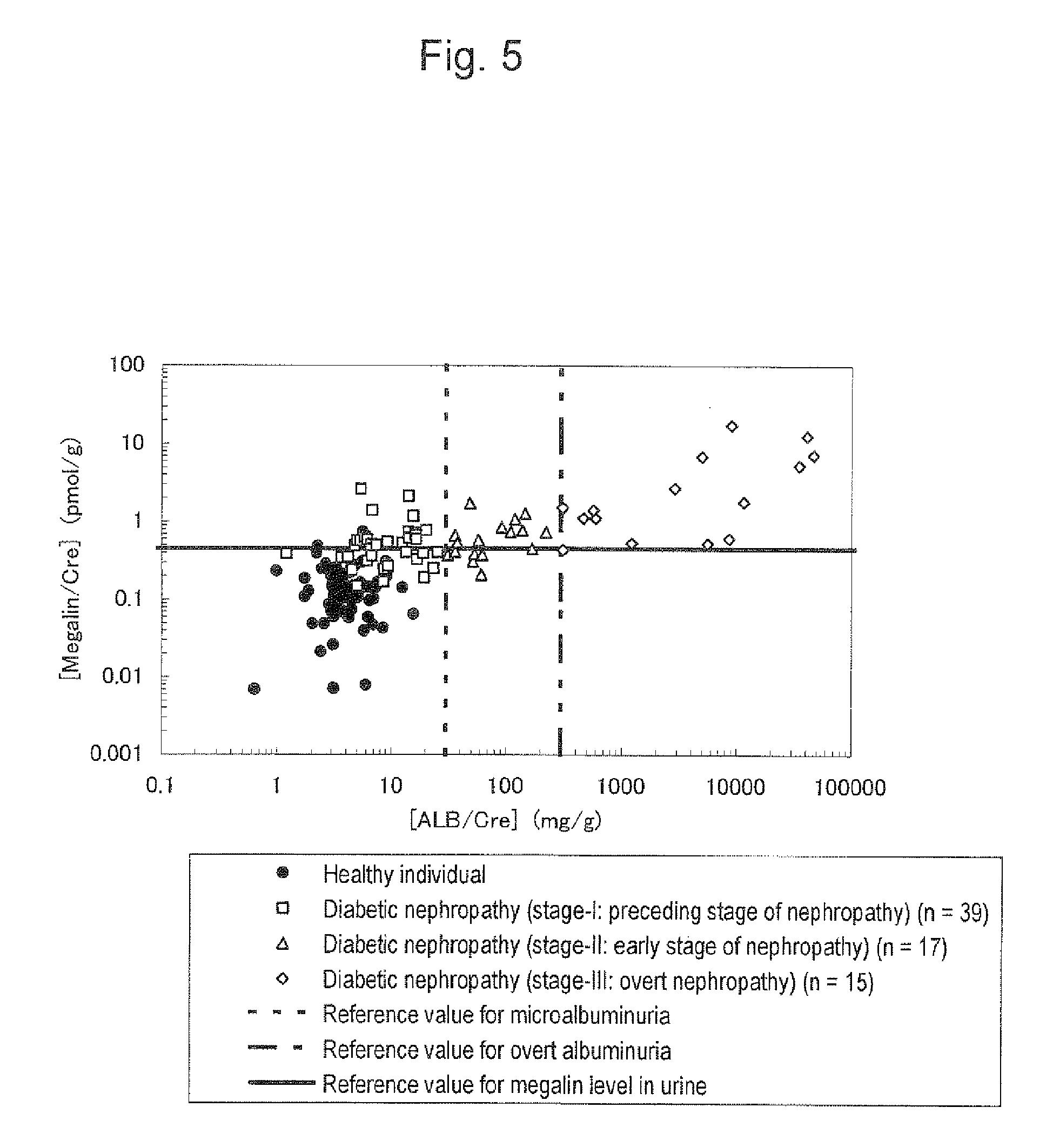 Código icd-9 para diabetes con microalbuminuria vs proteinuria