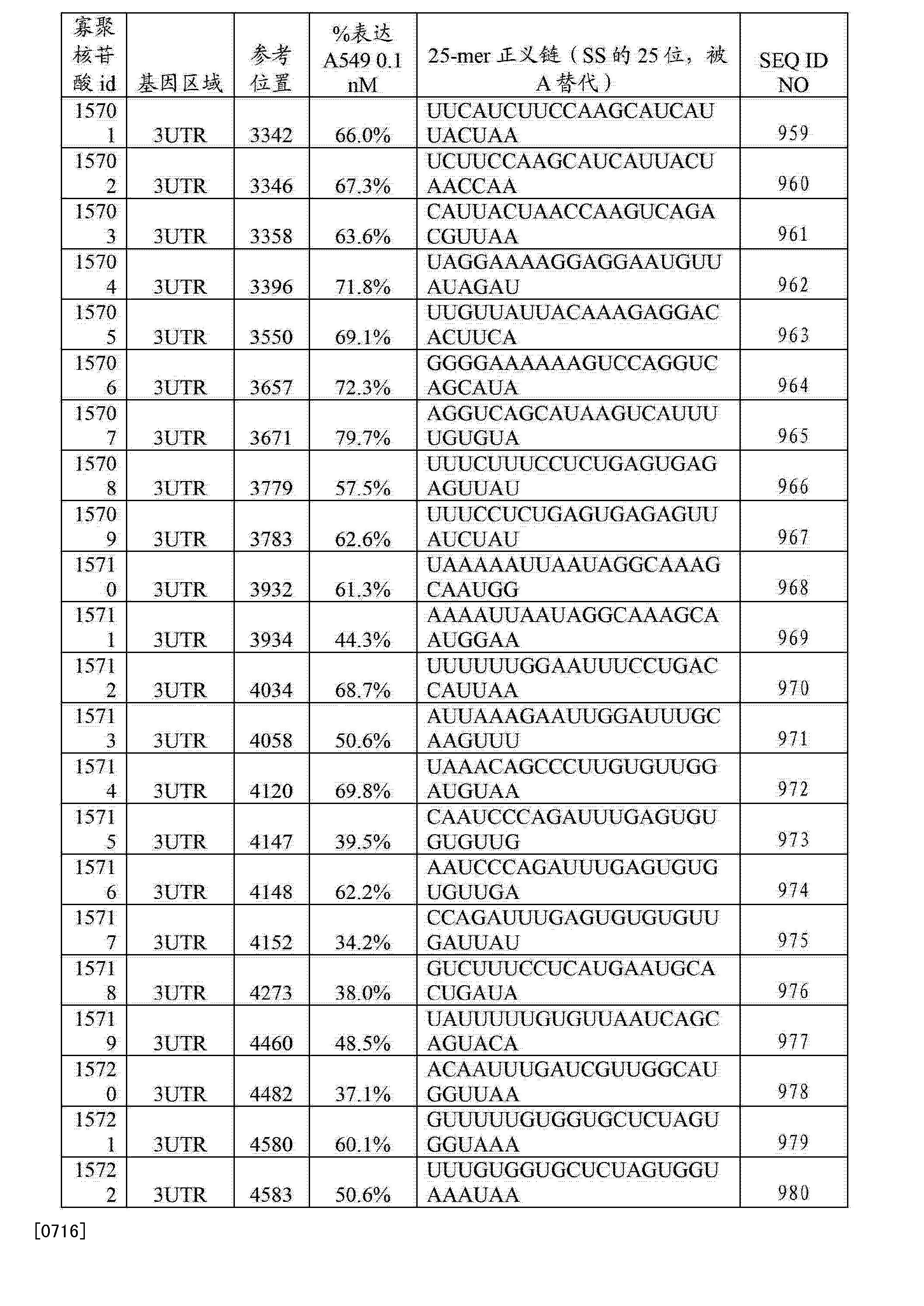 Figure CN103108642BD01271