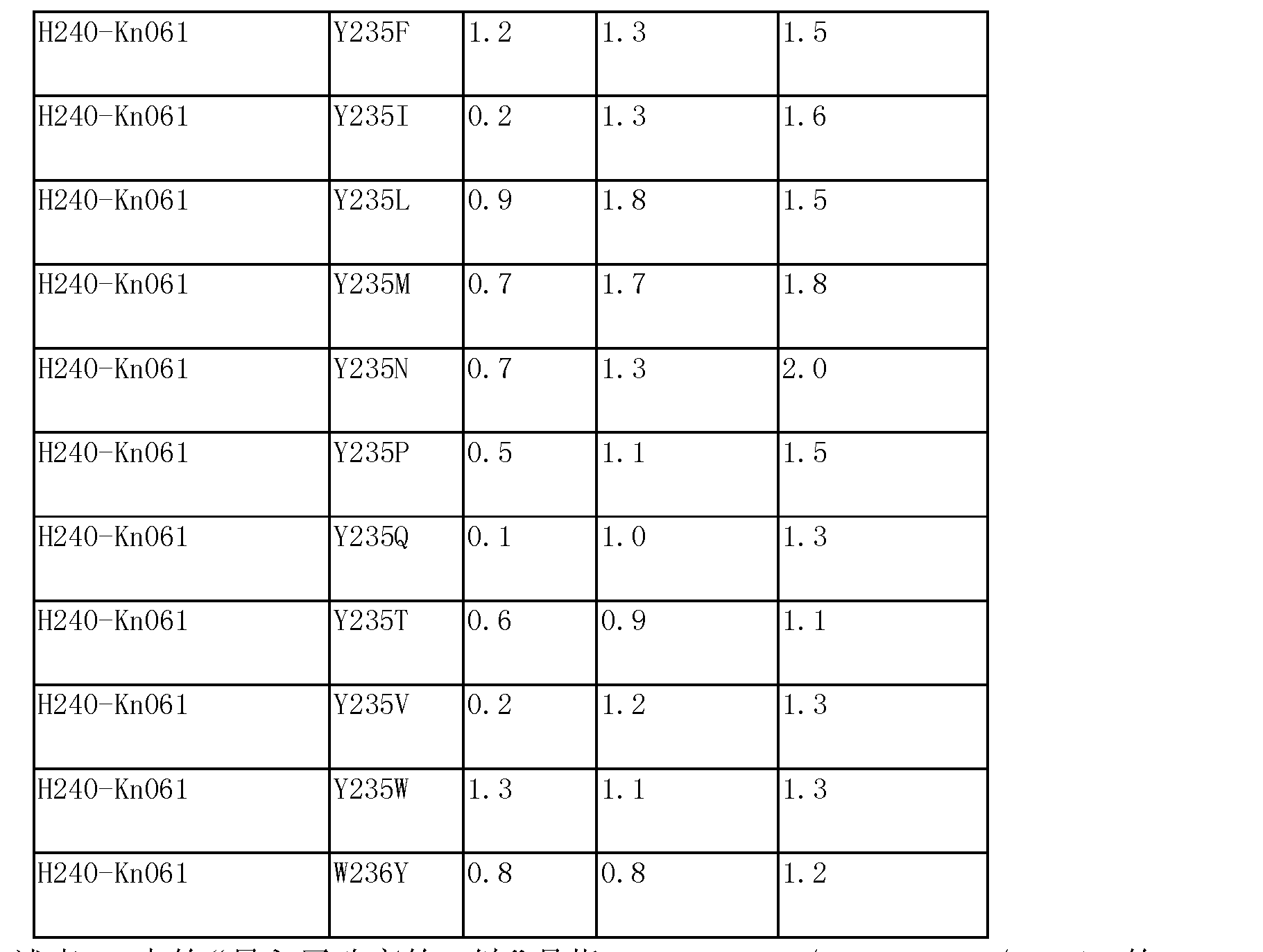 Figure CN103827300AD01771