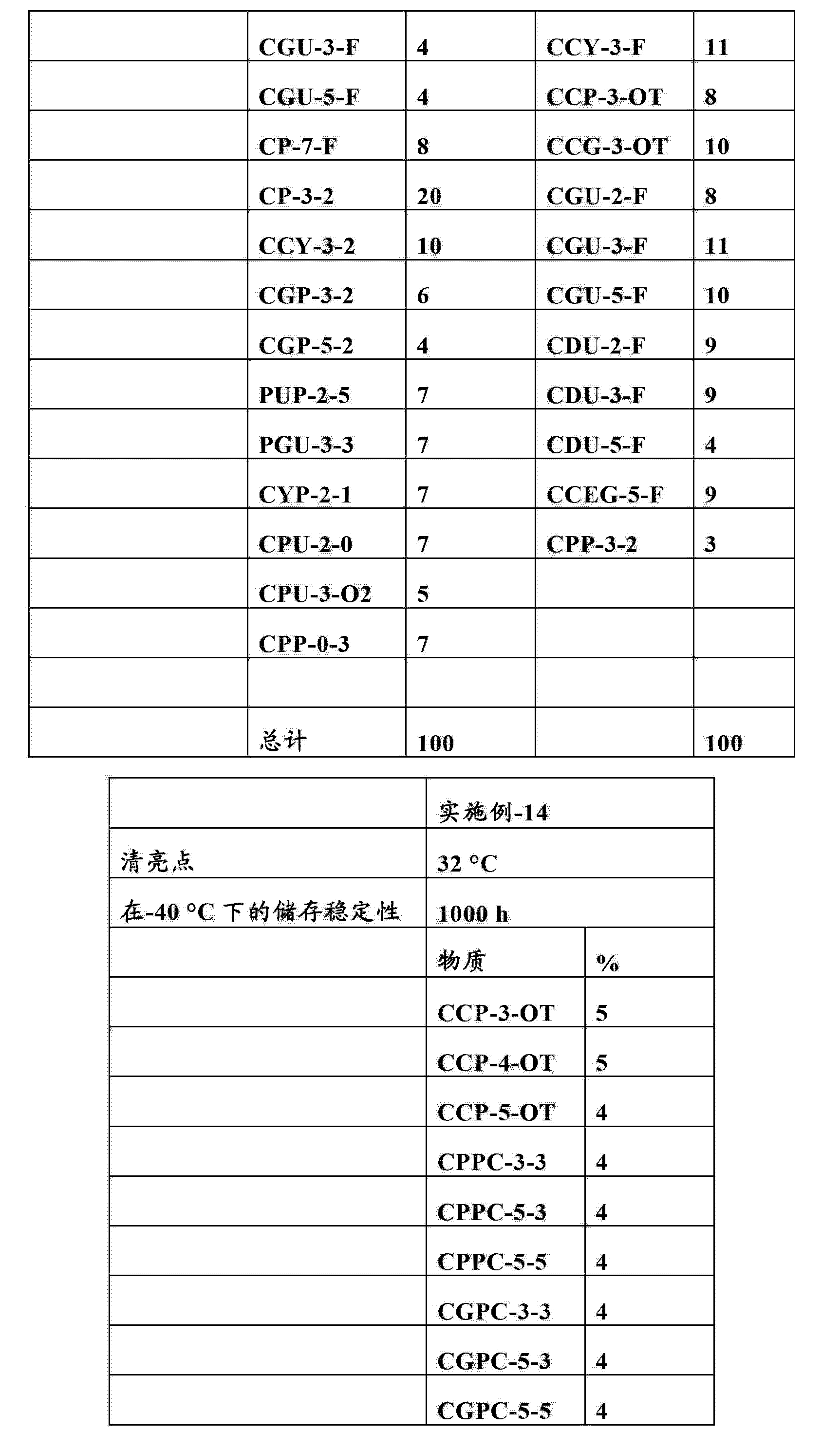 Figure CN103180409AD00951
