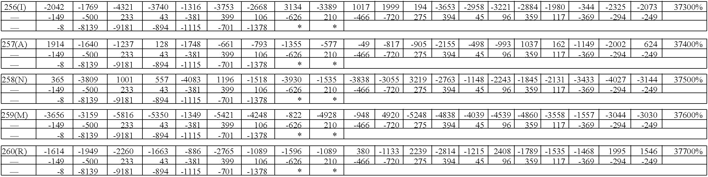 Figure US08945899-20150203-C00047