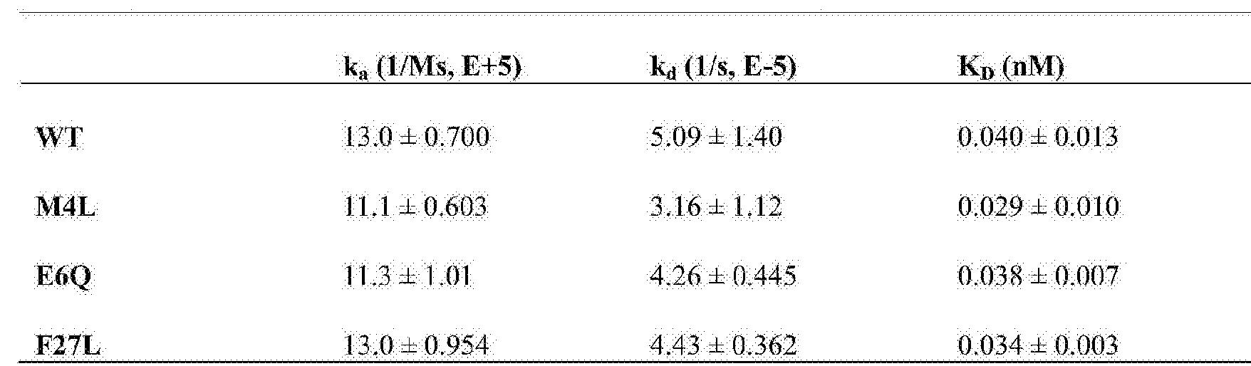 Figure CN107810197AD00741