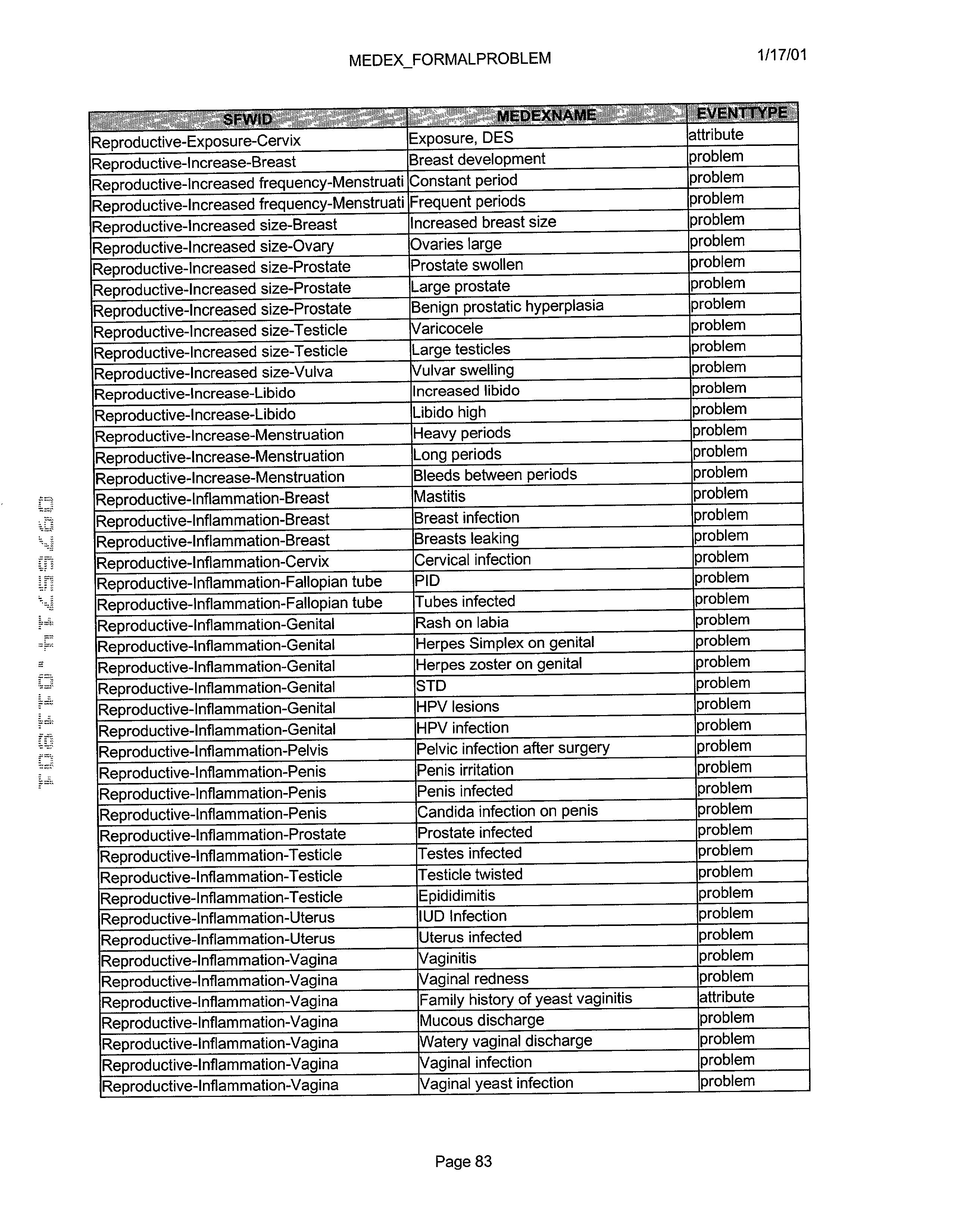 Figure US20030061072A1-20030327-P00812
