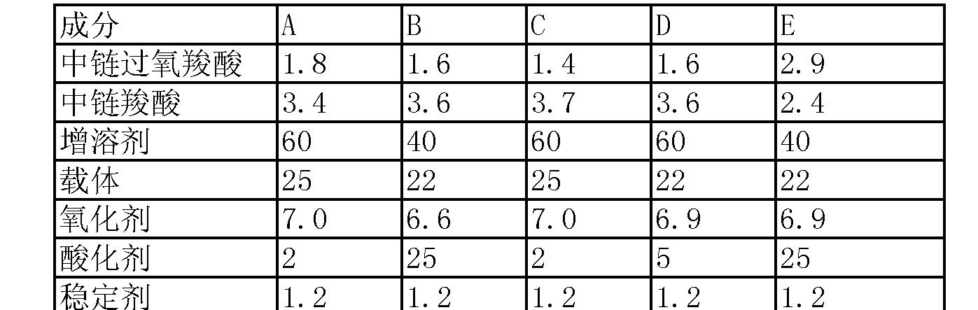 Figure CN1909808BD00432