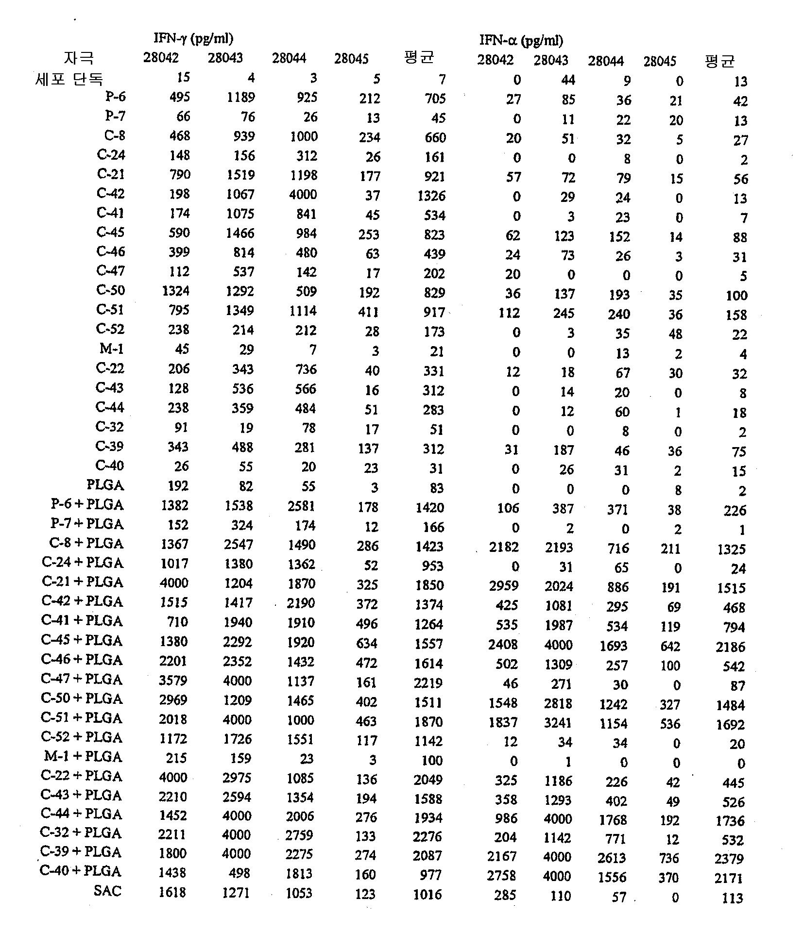 Figure 112004000355191-pct00105
