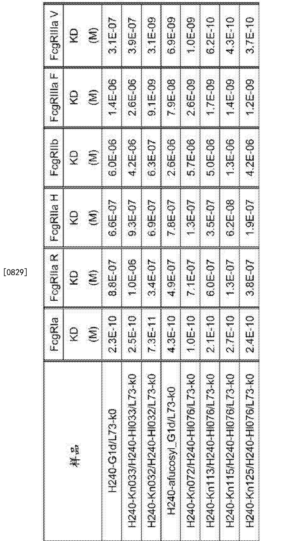 Figure CN105102618BD01561