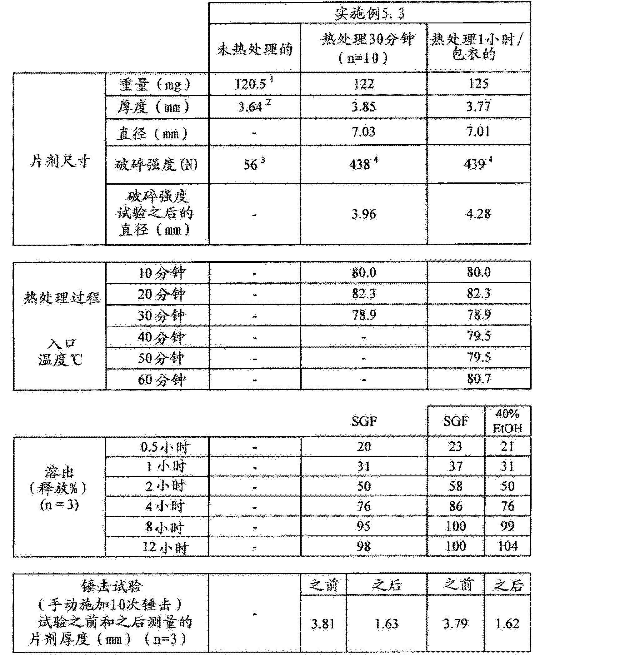 Figure CN102657630AD00651