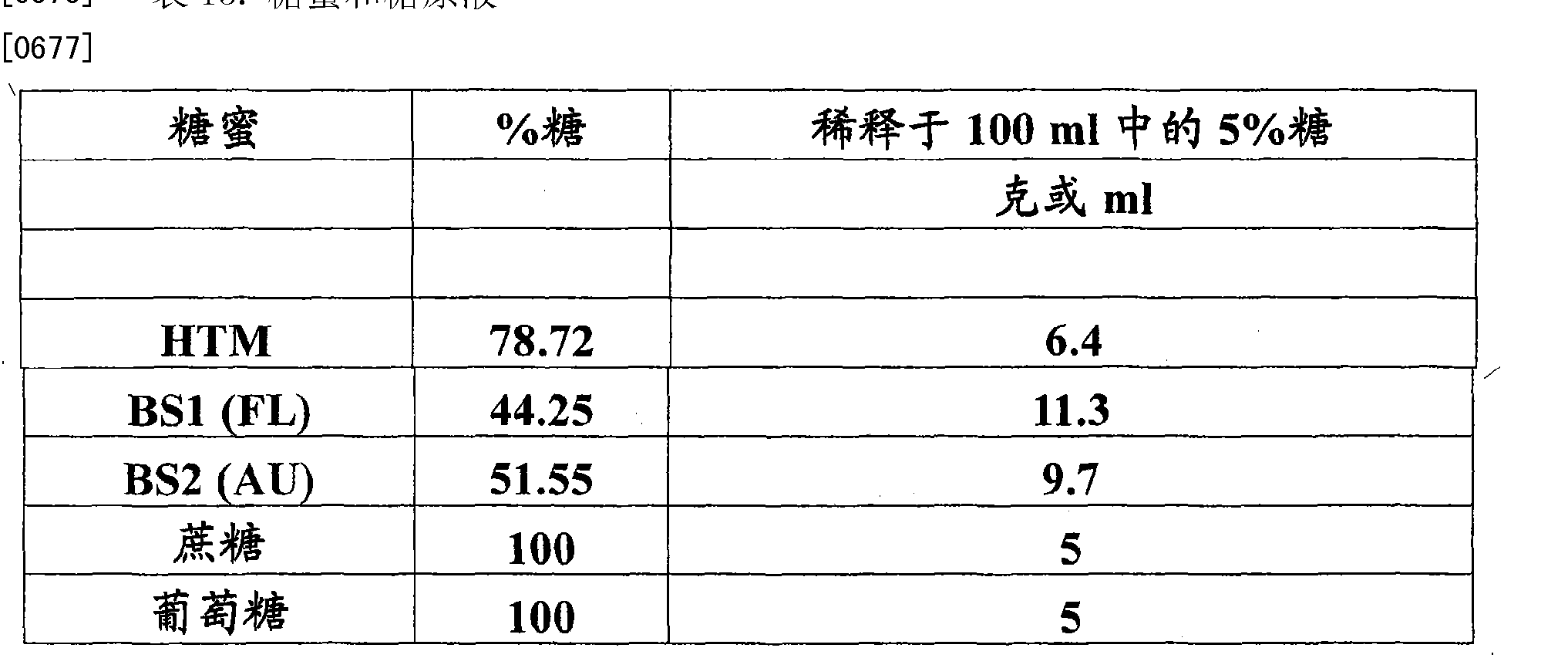 Figure CN101765661BD00751