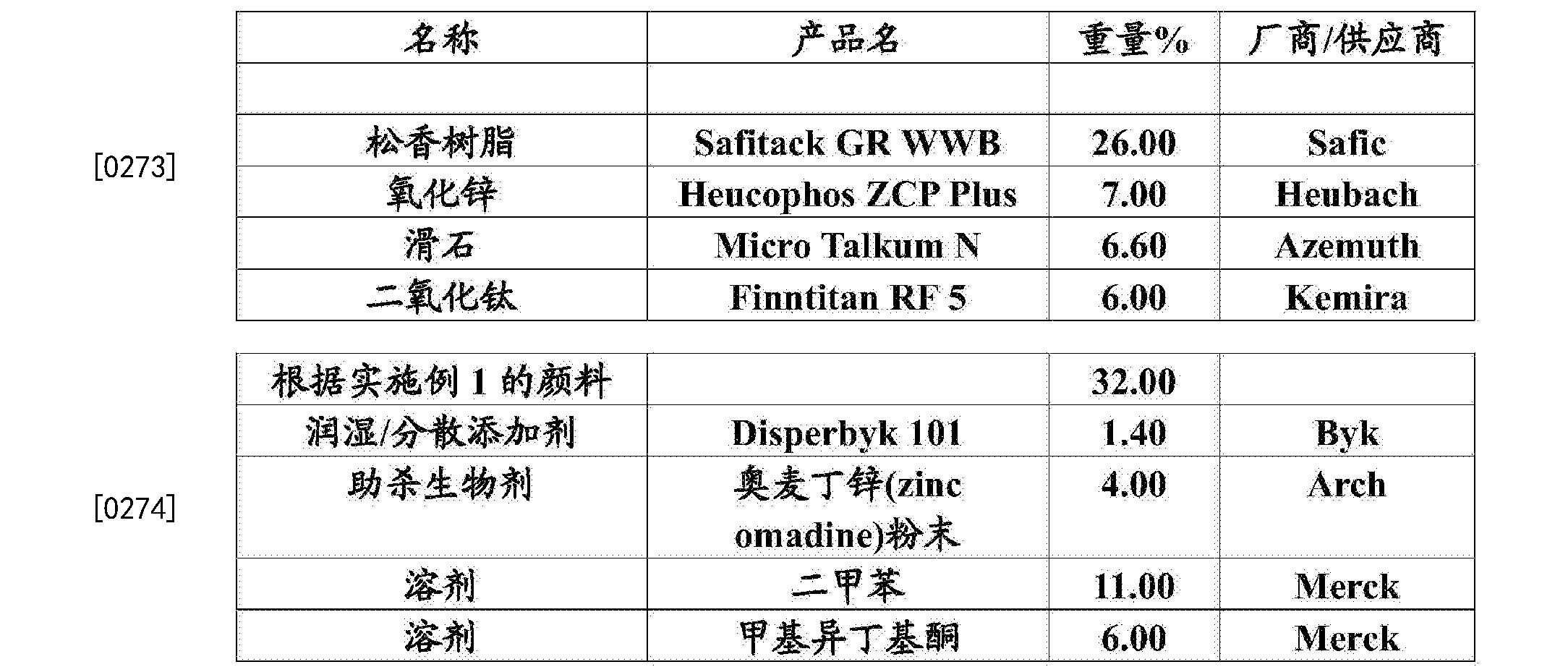 Figure CN104271676BD00261