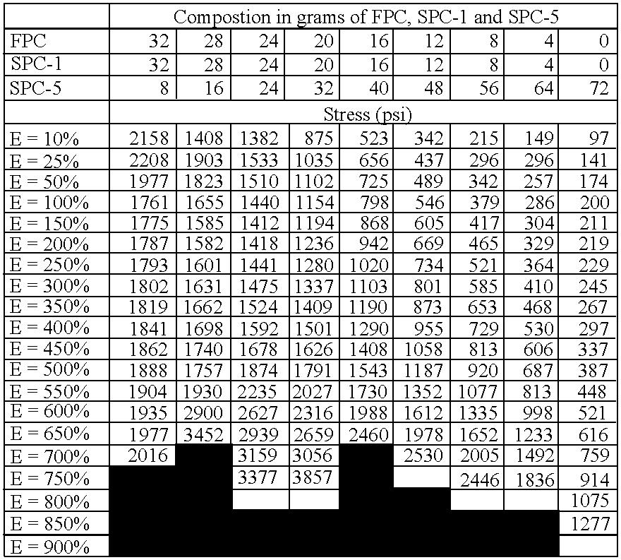 Figure US20050209405A1-20050922-C00007