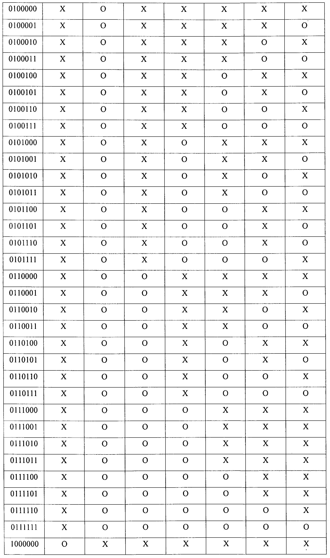 Figure PCTKR2010006431-appb-I000001