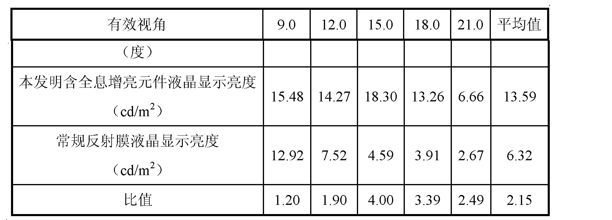 Figure CN102636836BD00071