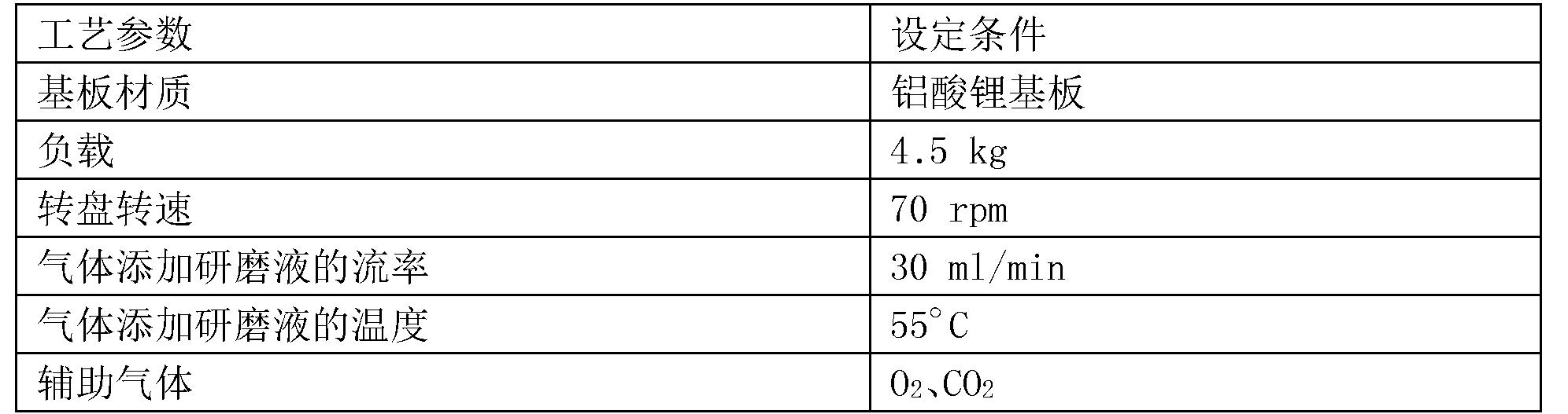 Figure CN104108072BD00071