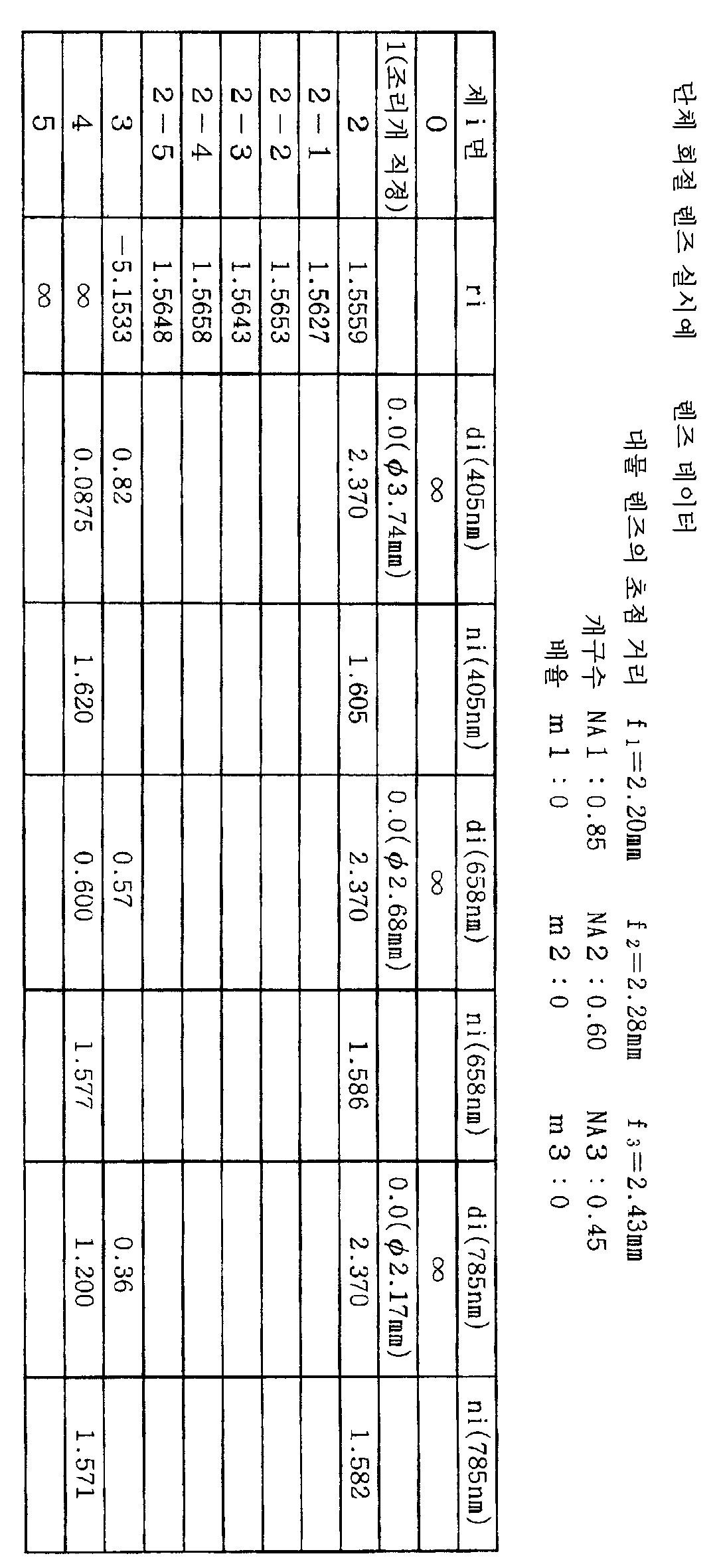 Figure 112008062727983-pct00009