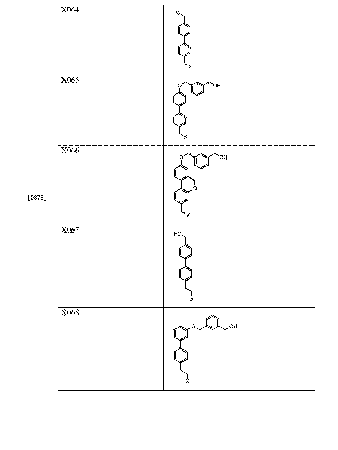 Figure CN105792832AD00551