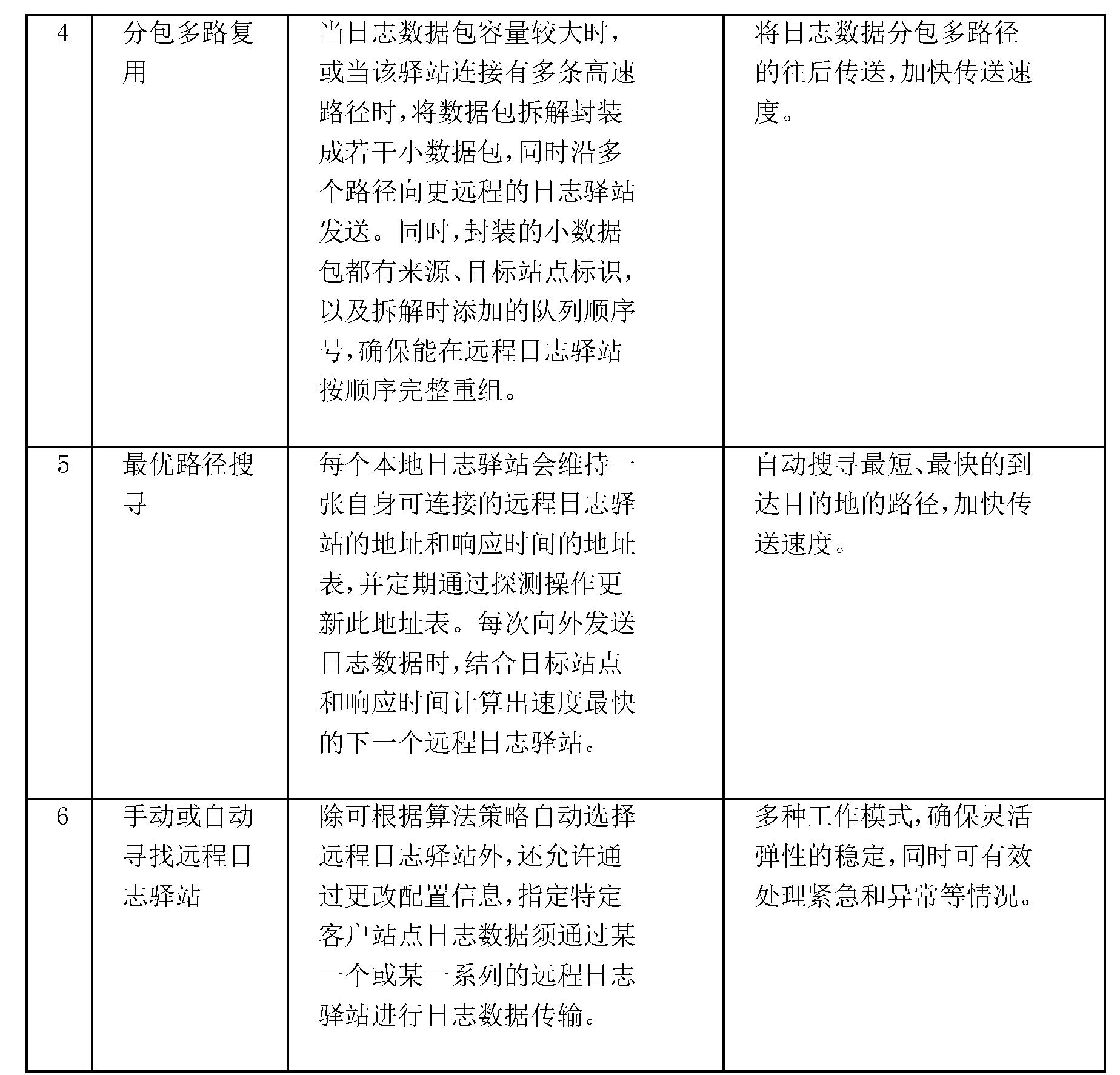 Figure CN101997902BD00081