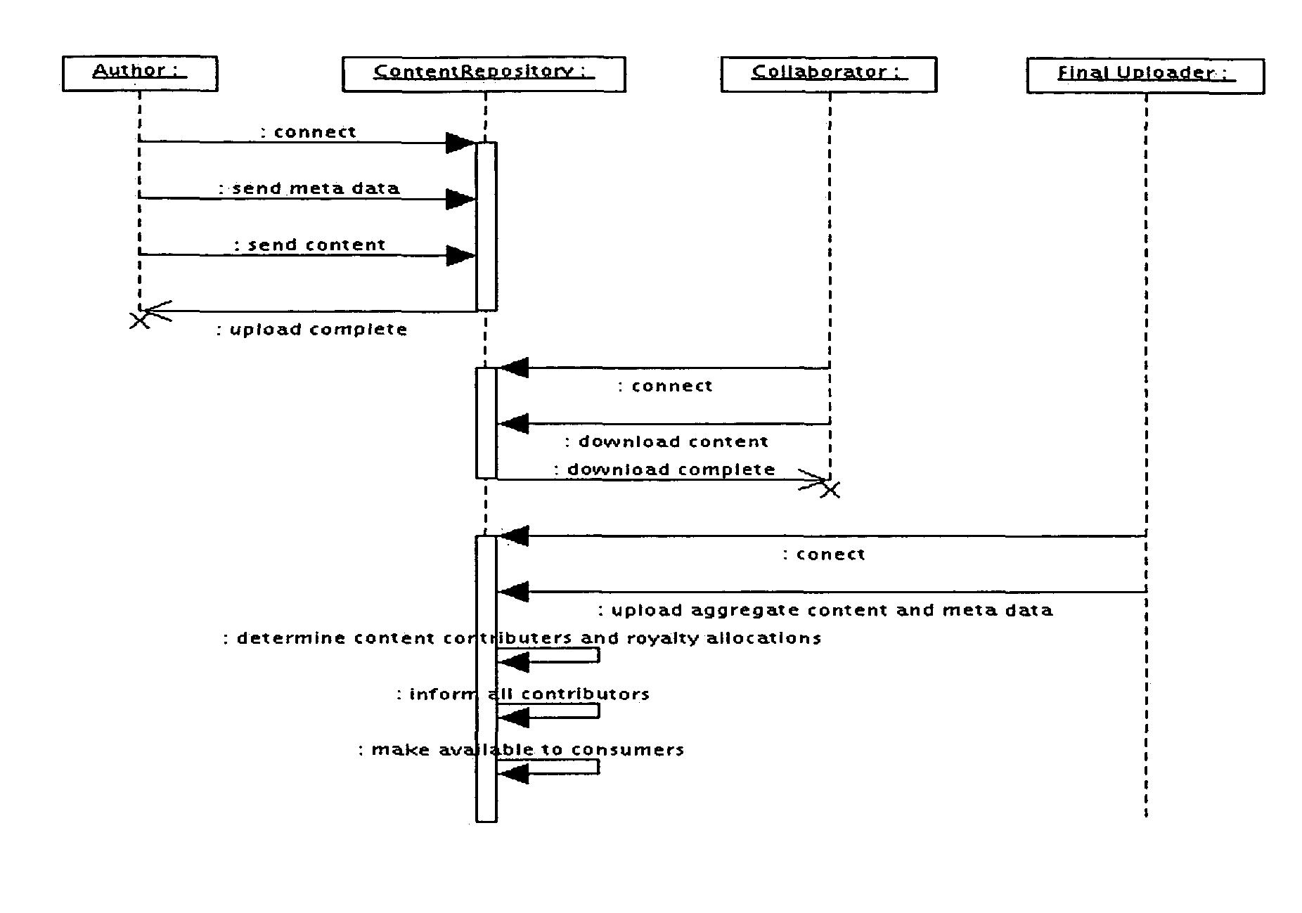 Figure US20050043960A1-20050224-P00001