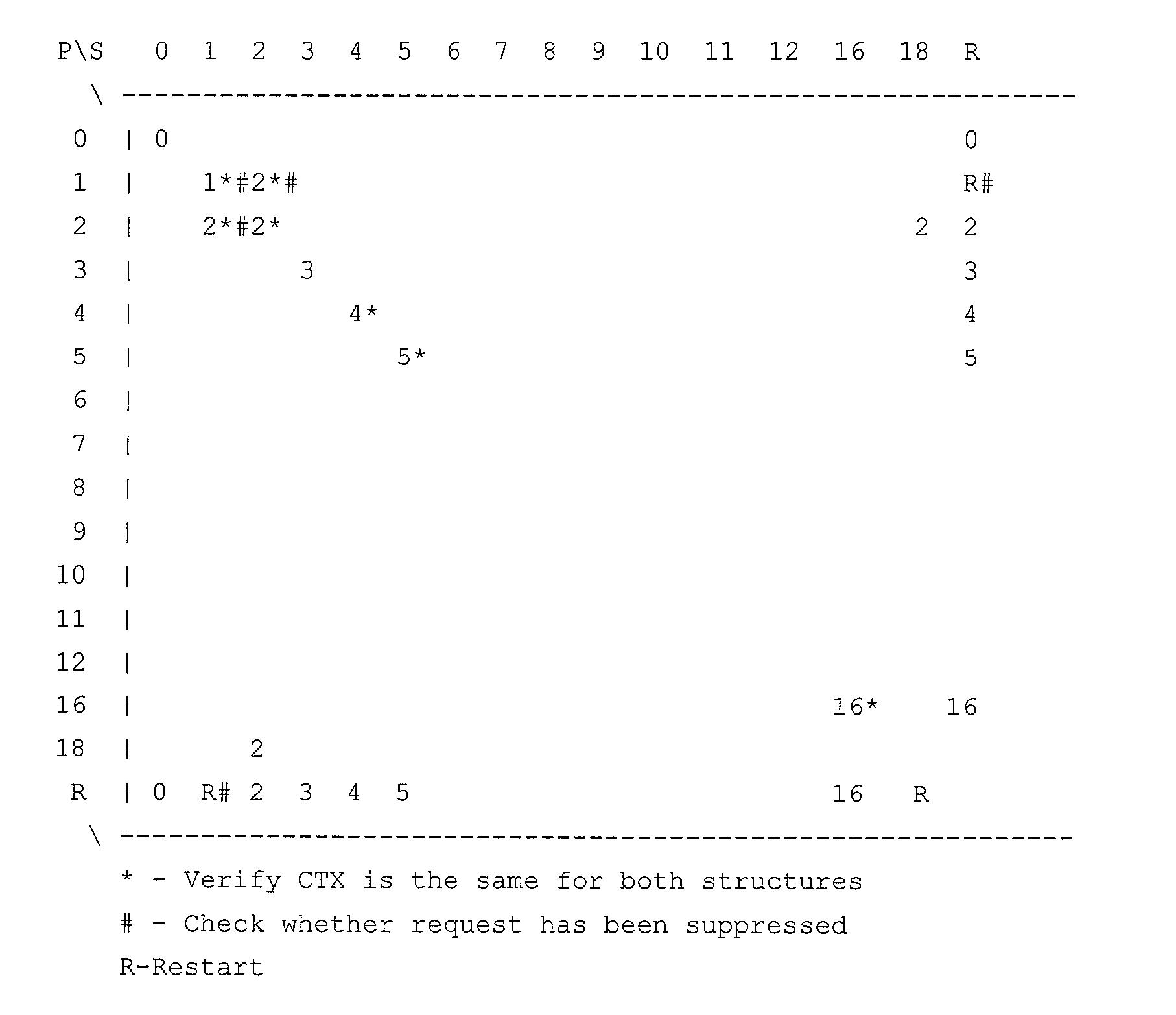 Figure US20030065971A1-20030403-P00019