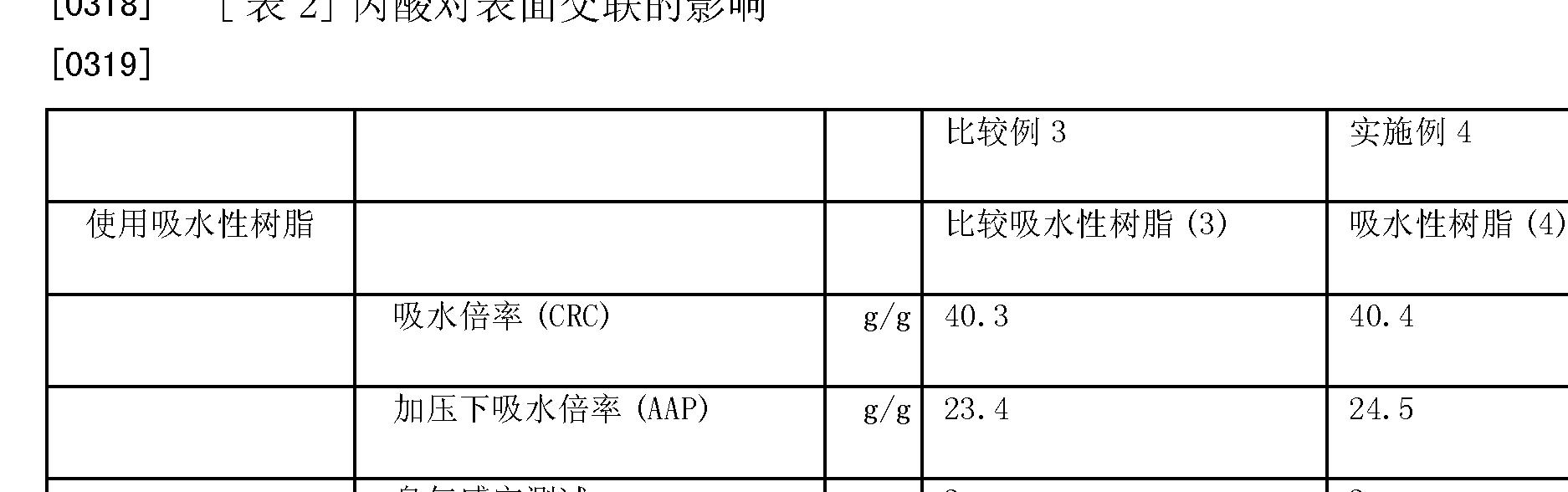 Figure CN102300884BD00312