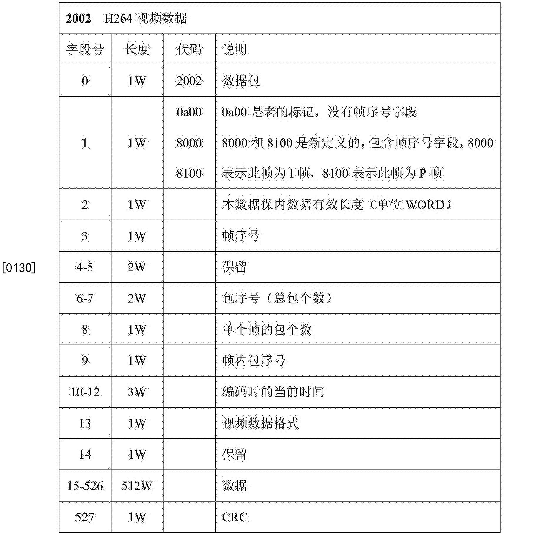 Figure CN108322809AD00131